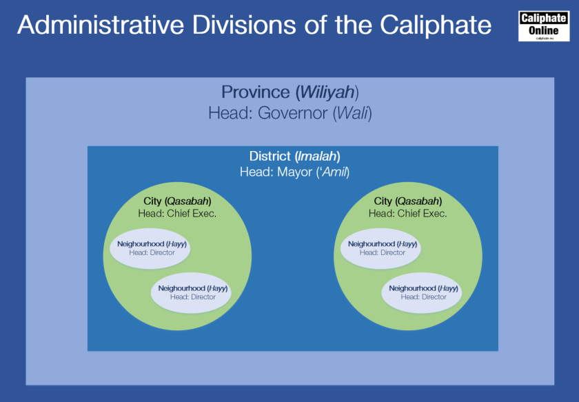 Administrative Divisions of the Caliphate