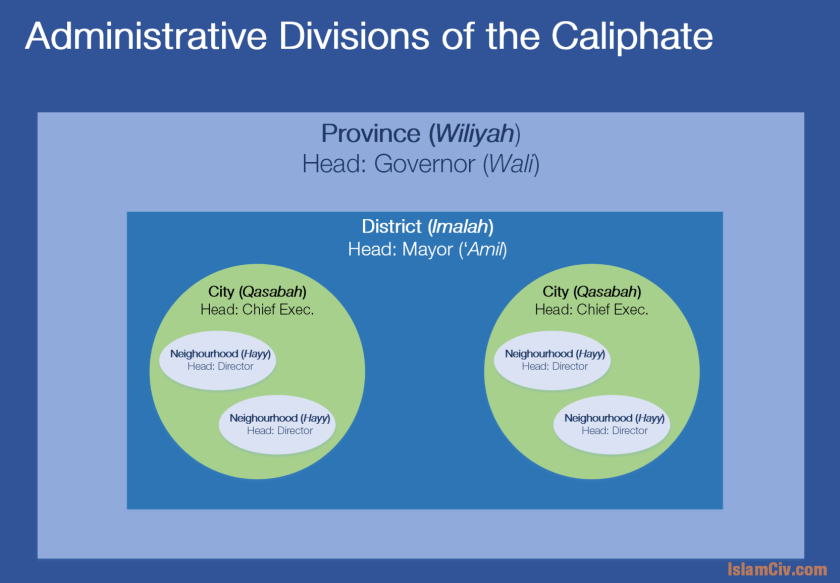 administrative-divisions-of-the-caliphate